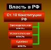 Органы власти в Морозовске